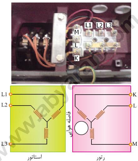 مدار الکتریکی(پایین) و جعبه ترمینال(بالا) موتور القایی با رتور سیم پیچی شده