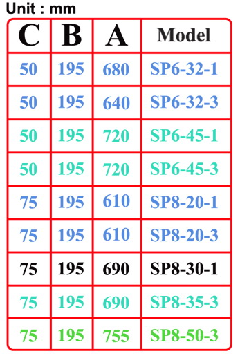 مشخصات ابعاد پمپ کف کش SP SP1
