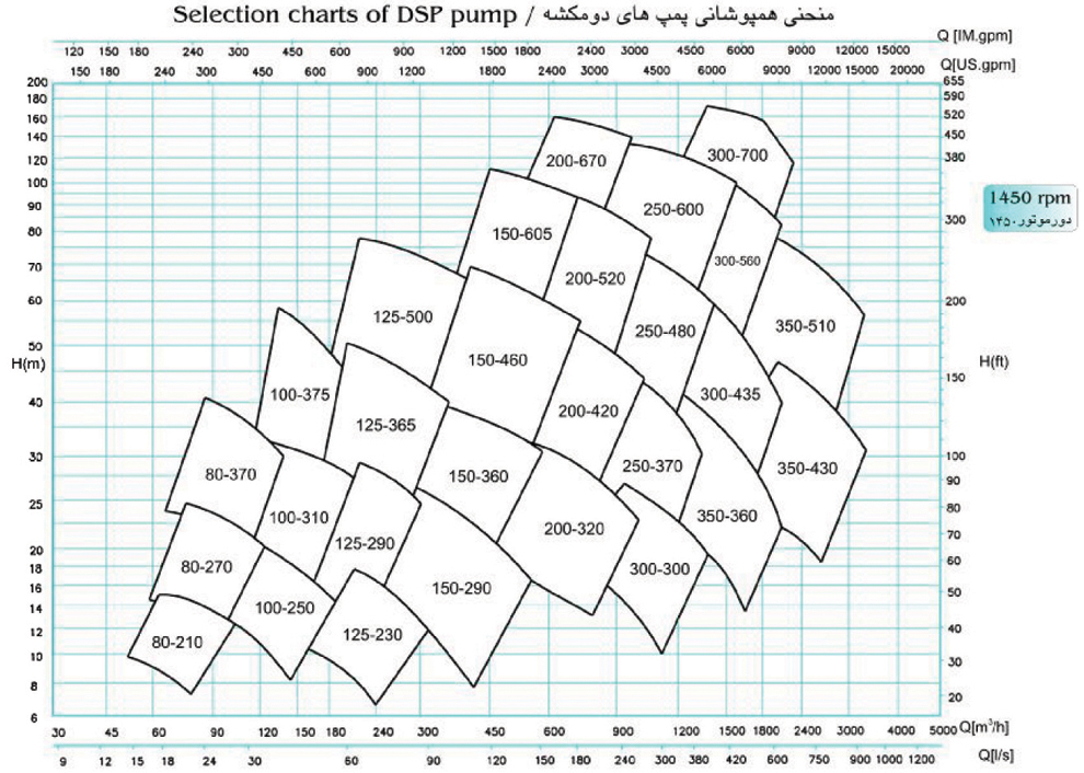 texmo pumps price list pdf